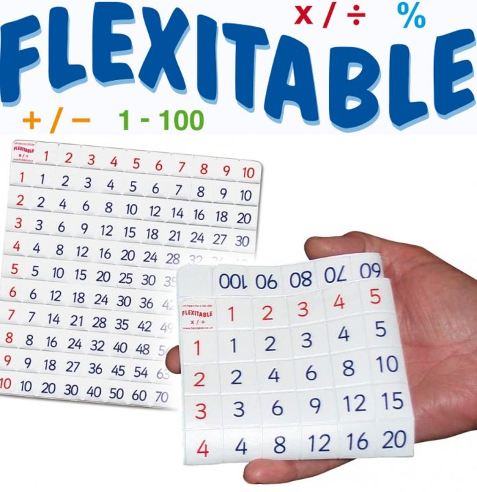 Flexitable